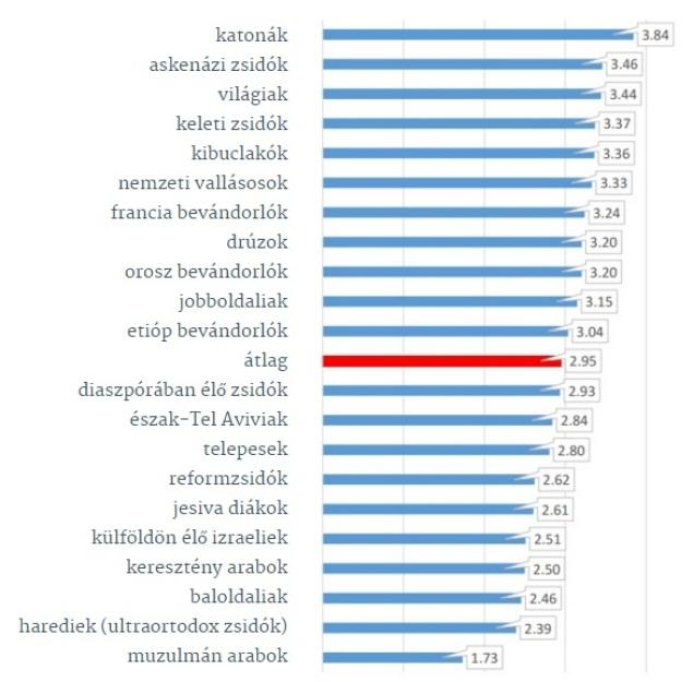 izraelinfo lista